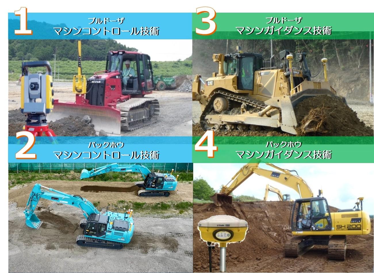 ICT施工-ICT建設機械による施工- | アクティオ | 提案のある建設機械 ...